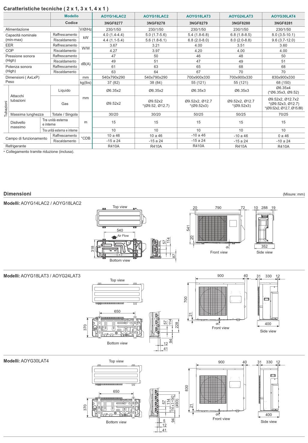 unità esterna Fujitsu